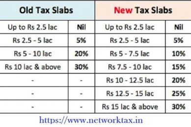 Income Tax Slab for the F.Y.2020-21