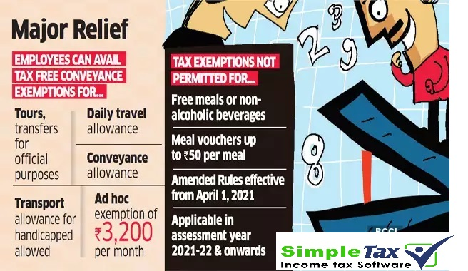 Income Tax Major Relief for the F.Y.2020-21